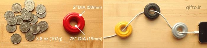 حلقه های نگهدارنده کابل ها